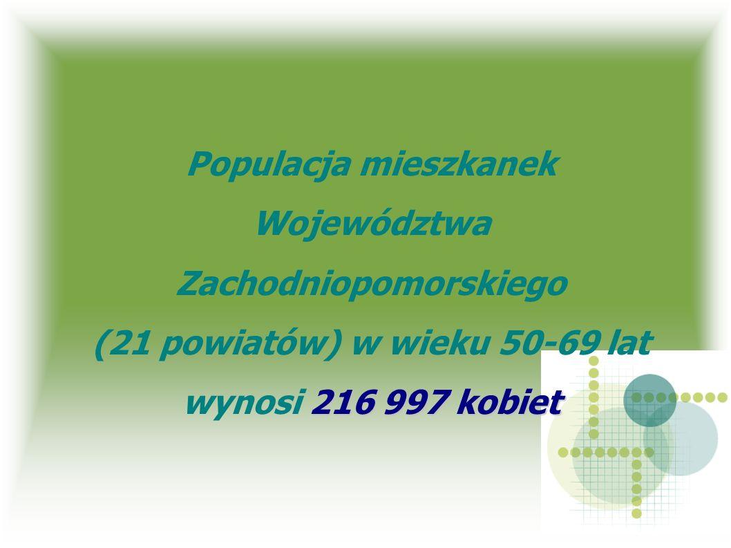 216 997 kobiet Populacja mieszkanek Województwa Zachodniopomorskiego (21 powiatów) w wieku 50-69 lat wynosi 216 997 kobiet