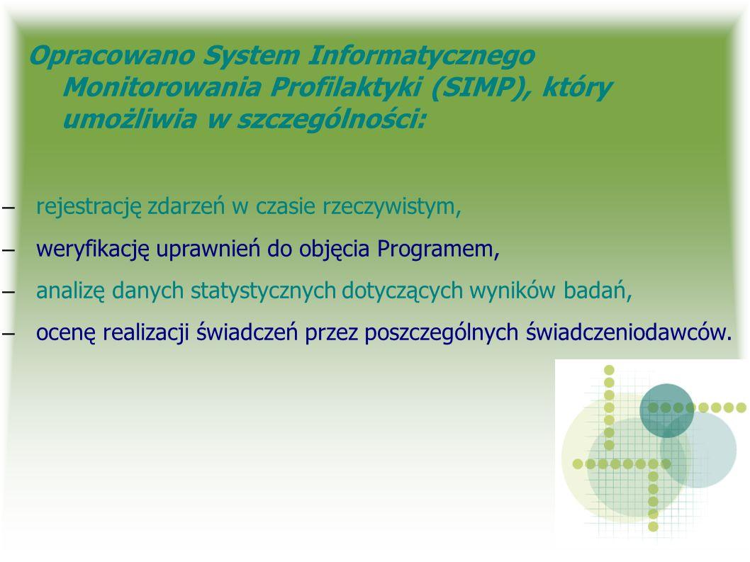 Opracowano System Informatycznego Monitorowania Profilaktyki (SIMP), który umożliwia w szczególności: – rejestrację zdarzeń w czasie rzeczywistym, – w