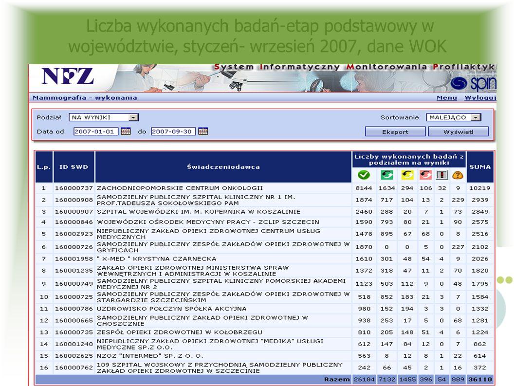Liczba wykonanych badań-etap podstawowy w województwie, styczeń- wrzesień 2007, dane WOK
