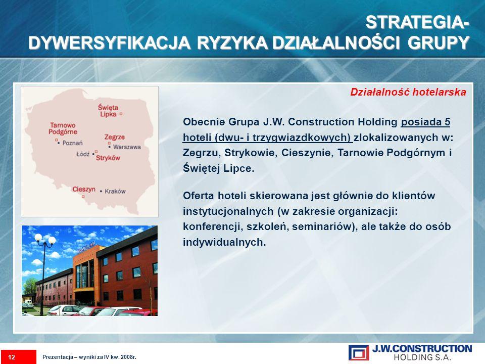 Obecnie Grupa J.W. Construction Holding posiada 5 hoteli (dwu- i trzygwiazdkowych) zlokalizowanych w: Zegrzu, Strykowie, Cieszynie, Tarnowie Podgórnym
