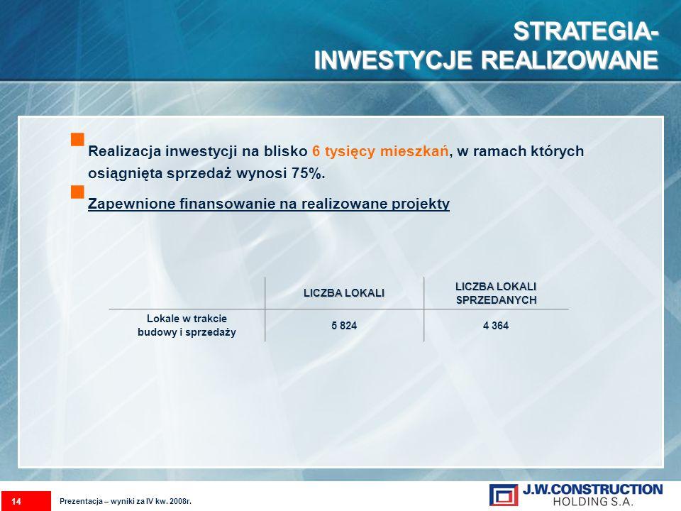 STRATEGIA- INWESTYCJE REALIZOWANE Realizacja inwestycji na blisko 6 tysięcy mieszkań, w ramach których osiągnięta sprzedaż wynosi 75%. Zapewnione fina