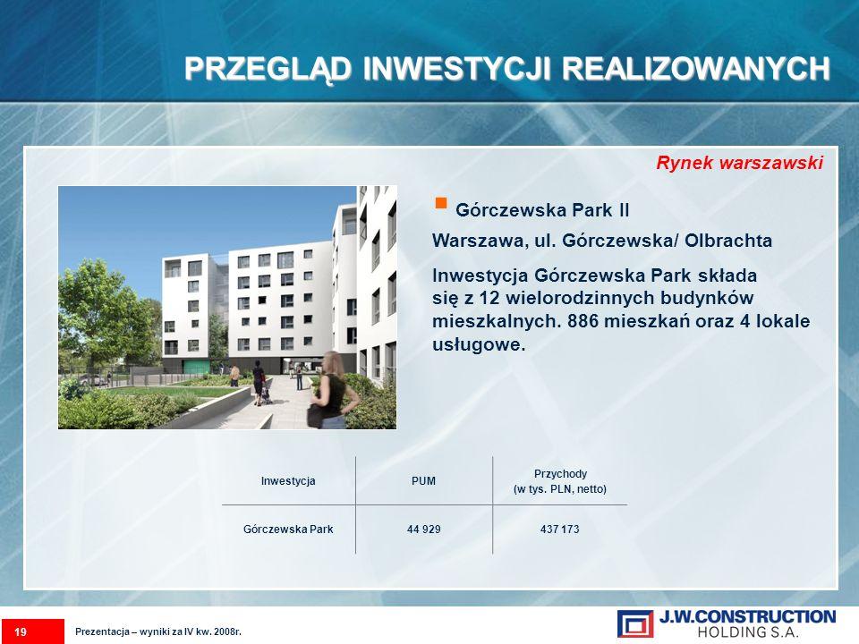 PRZEGLĄD INWESTYCJI REALIZOWANYCH Górczewska Park II Warszawa, ul. Górczewska/ Olbrachta Inwestycja Górczewska Park składa się z 12 wielorodzinnych bu