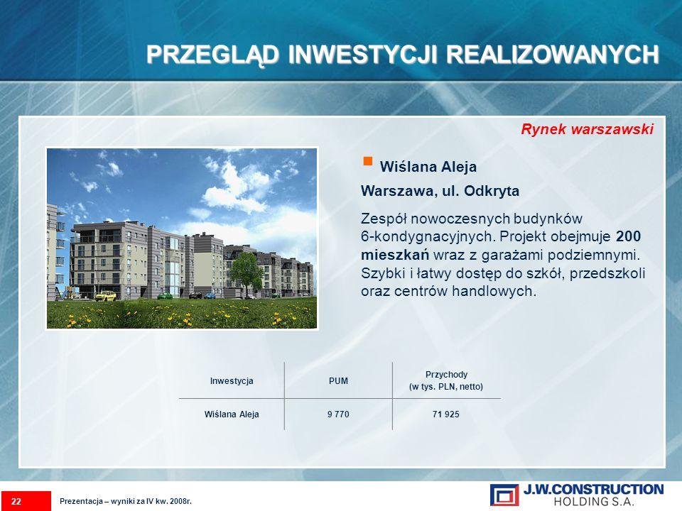 PRZEGLĄD INWESTYCJI REALIZOWANYCH Wiślana Aleja Warszawa, ul. Odkryta Zespół nowoczesnych budynków 6-kondygnacyjnych. Projekt obejmuje 200 mieszkań wr
