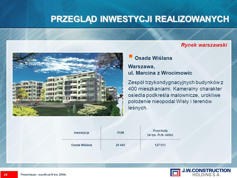 PRZEGLĄD INWESTYCJI REALIZOWANYCH Osada Wiślana Warszawa, ul.