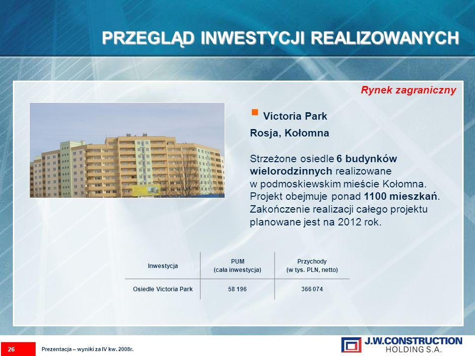 PRZEGLĄD INWESTYCJI REALIZOWANYCH Victoria Park Rosja, Kołomna Strzeżone osiedle 6 budynków wielorodzinnych realizowane w podmoskiewskim mieście Kołomna.