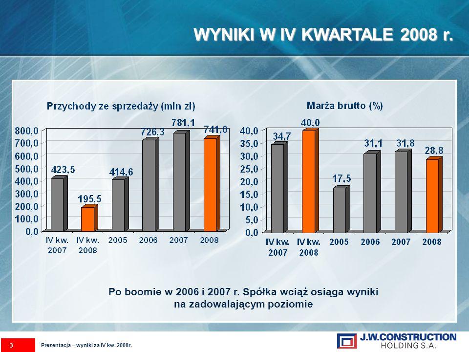 WYNIKI W IV KWARTALE 2008 r. Po boomie w 2006 i 2007 r. Spółka wciąż osiąga wyniki na zadowalającym poziomie 3 Prezentacja – wyniki za IV kw. 2008r.