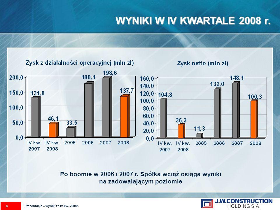 Po boomie w 2006 i 2007 r. Spółka wciąż osiąga wyniki na zadowalającym poziomie WYNIKI W IV KWARTALE 2008 r. 4 Prezentacja – wyniki za IV kw. 2008r.