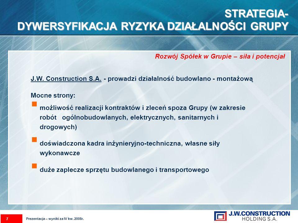 PRZEGLĄD INWESTYCJI REALIZOWANYCH Osiedle Lazurowa Warszawa, ul.