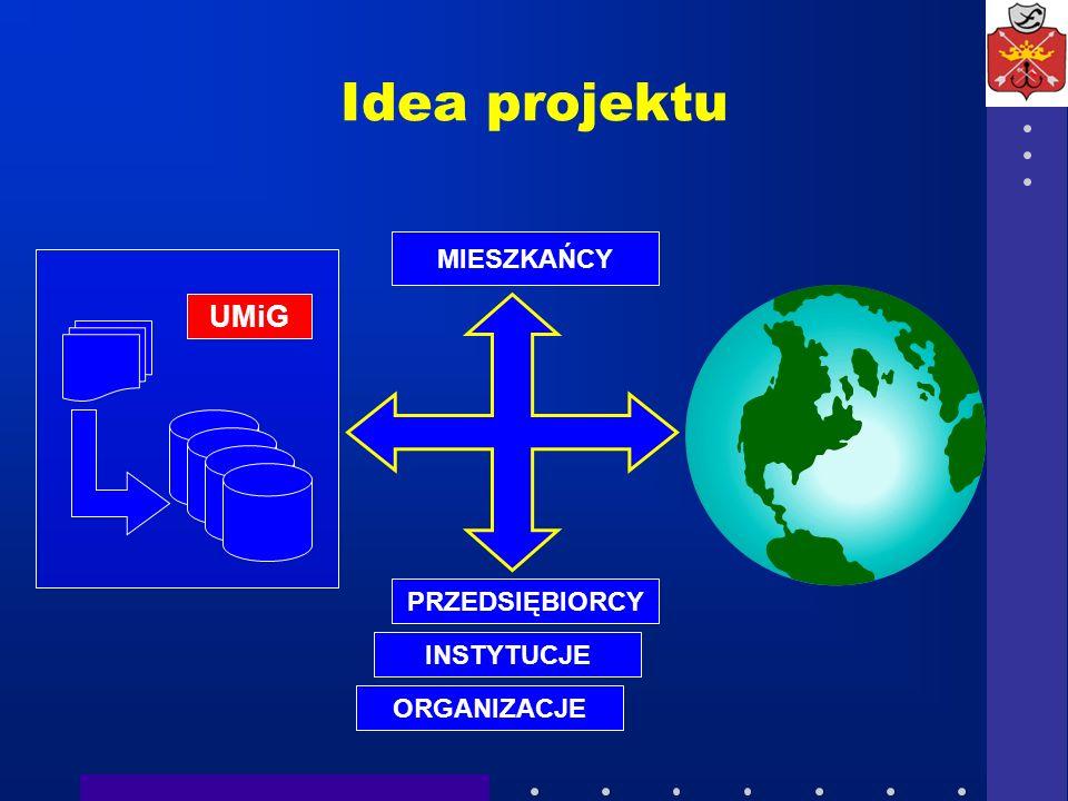 UMiG Idea projektu MIESZKAŃCY PRZEDSIĘBIORCY INSTYTUCJE ORGANIZACJE