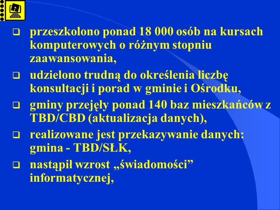 SAMORZĄDOWY SERWIS INTERNETOWY O PRZEDSIĘWZIĘCIACH NOWATORSKICH W GMINACH zebranie informacji o innowacyjnych przedsięwzięciach w gminach, opracowanie informacji w postaci dokumentu elektronicznego, nadanie atrakcyjnej szaty graficznej i osadzenie na serwerze wirtualnym, http://www.ssi.wokiss.pl/