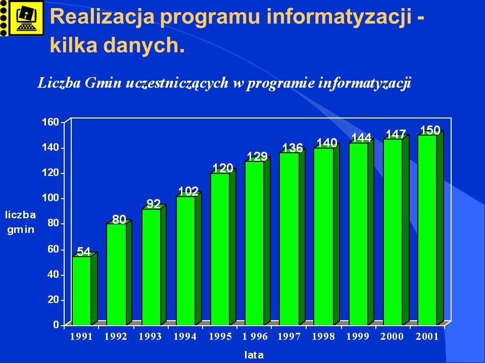 Realizacja programu informatyzacji - kilka danych.