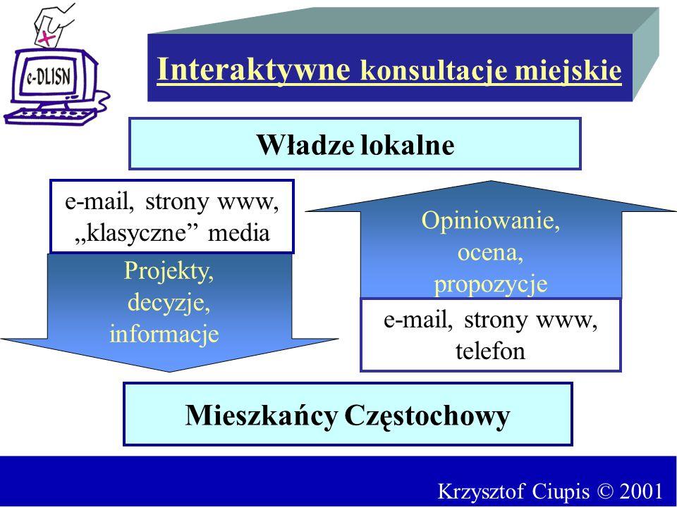 Interaktywne konsultacje miejskie Władze lokalne Mieszkańcy Częstochowy Projekty, decyzje, informacje Opiniowanie, ocena, propozycje e-mail, strony ww