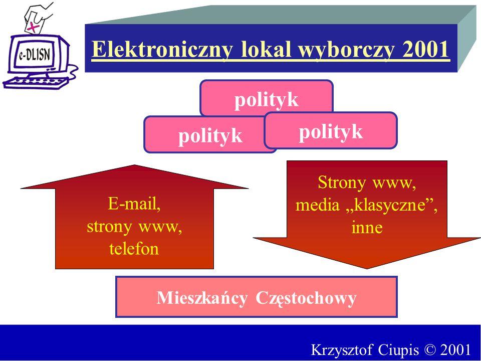 Krzysztof Ciupis © 2001 Elektroniczny lokal wyborczy 2001 polityk Mieszkańcy Częstochowy Strony www, media klasyczne, inne E-mail, strony www, telefon