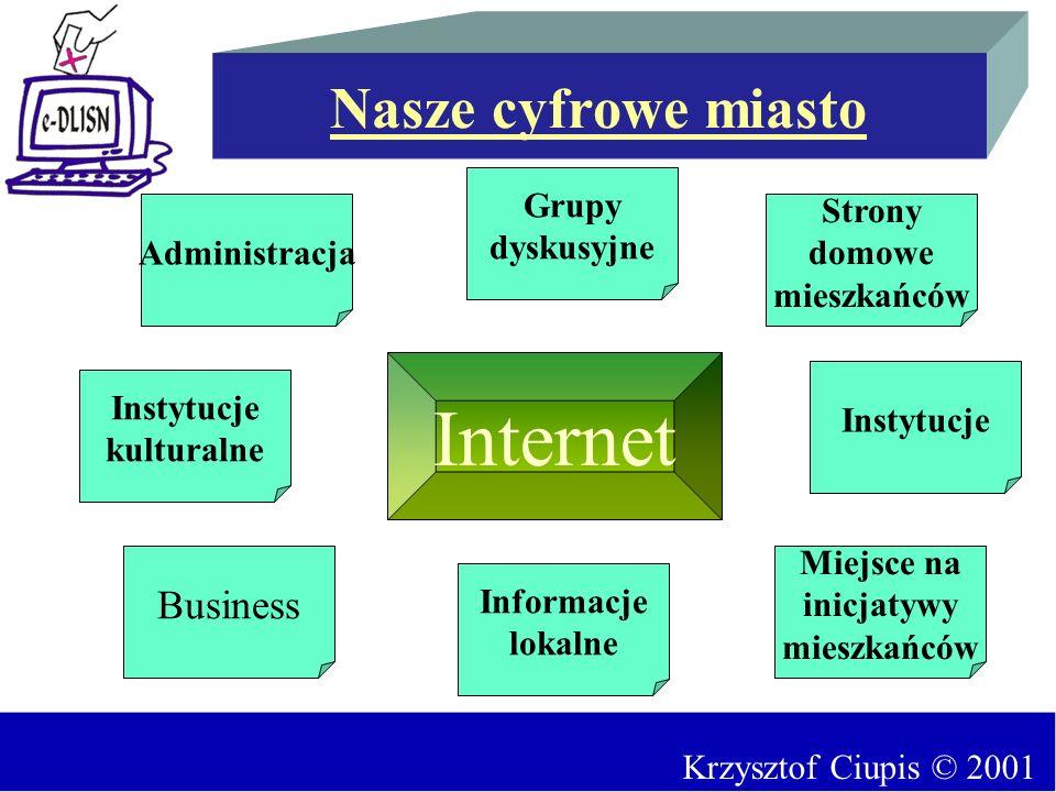 Krzysztof Ciupis © 2001 Nasze cyfrowe miasto Internet Administracja Strony domowe mieszkańców Informacje lokalne Business Grupy dyskusyjne Miejsce na