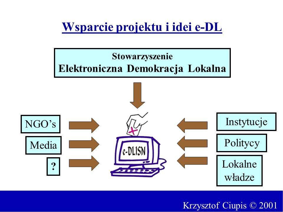 Wsparcie projektu i idei e-DL Krzysztof Ciupis © 2001 Lokalne władze Stowarzyszenie Elektroniczna Demokracja Lokalna NGOs Politycy Media ? Instytucje