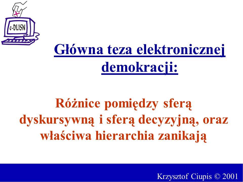 Krzysztof Ciupis © 2001 Główna teza elektronicznej demokracji: Różnice pomiędzy sferą dyskursywną i sferą decyzyjną, oraz właściwa hierarchia zanikają