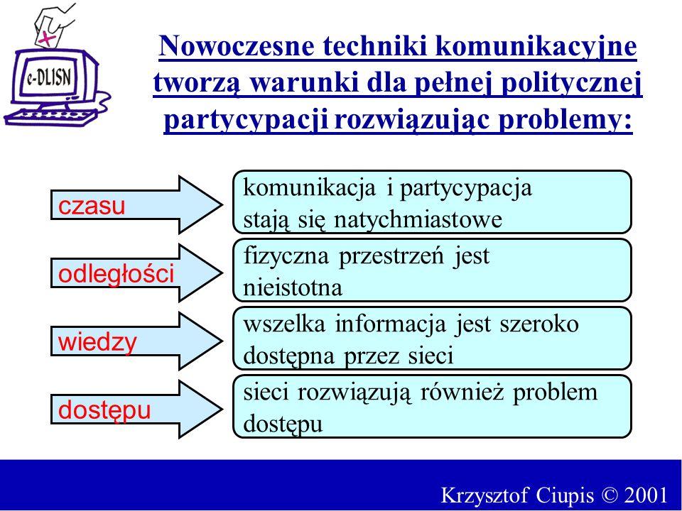 Krzysztof Ciupis © 2001 Nowoczesne techniki komunikacyjne tworzą warunki dla pełnej politycznej partycypacji rozwiązując problemy: czasu odległości wi