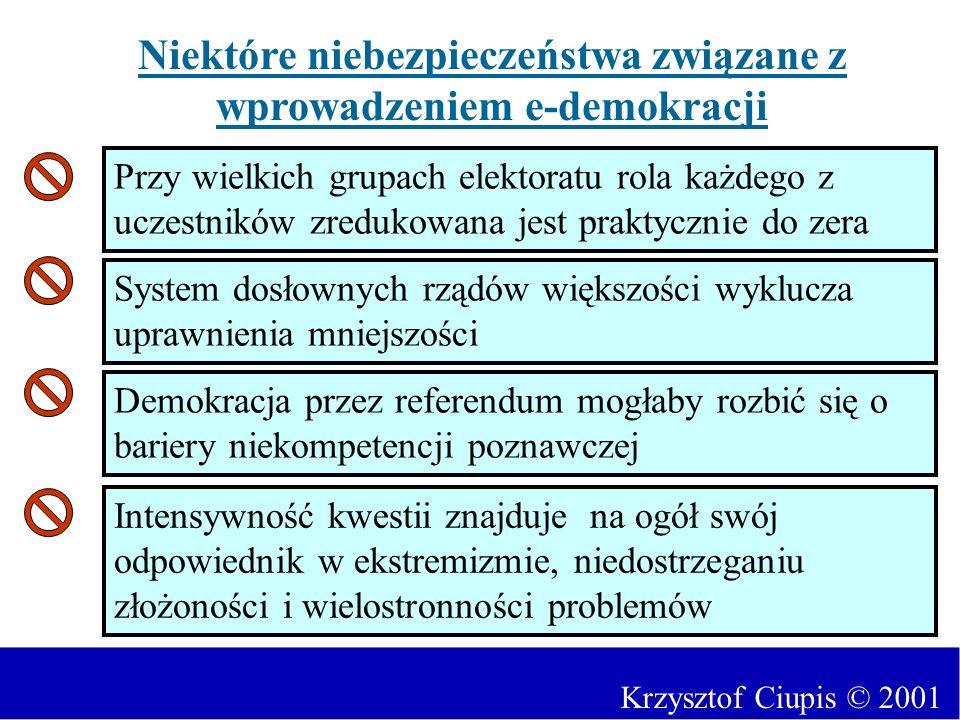 e-mail: kciupis@go2.pl System dosłownych rządów większości wyklucza uprawnienia mniejszości Przy wielkich grupach elektoratu rola każdego z uczestnikó