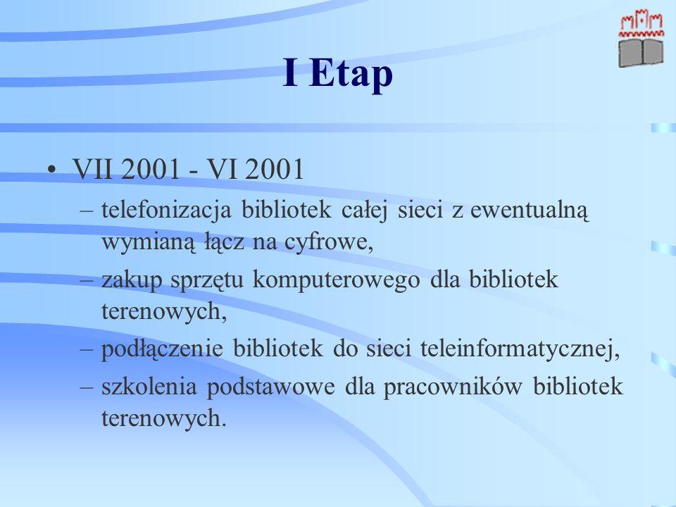 I Etap VII 2001 - VI 2001 –telefonizacja bibliotek całej sieci z ewentualną wymianą łącz na cyfrowe, –zakup sprzętu komputerowego dla bibliotek terenowych, –podłączenie bibliotek do sieci teleinformatycznej, –szkolenia podstawowe dla pracowników bibliotek terenowych.