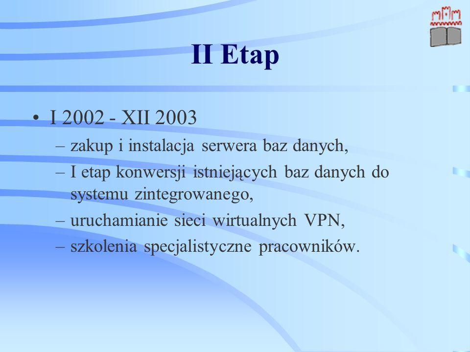 II Etap I 2002 - XII 2003 –zakup i instalacja serwera baz danych, –I etap konwersji istniejących baz danych do systemu zintegrowanego, –uruchamianie sieci wirtualnych VPN, –szkolenia specjalistyczne pracowników.