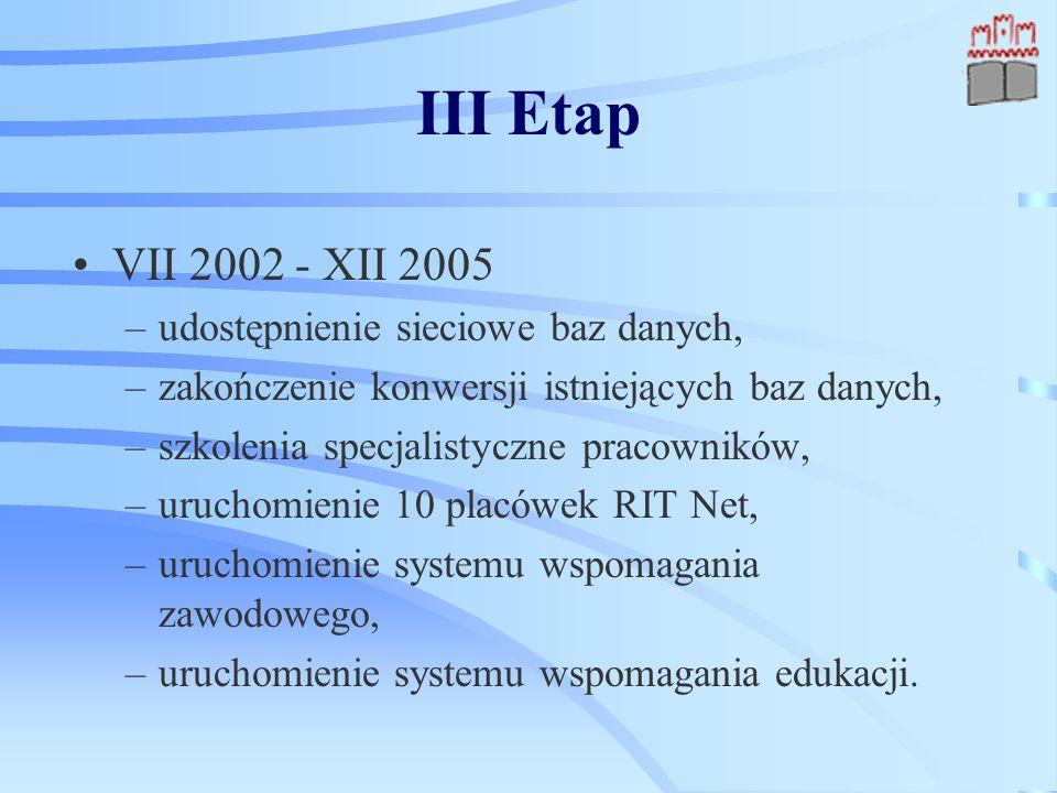 III Etap VII 2002 - XII 2005 –udostępnienie sieciowe baz danych, –zakończenie konwersji istniejących baz danych, –szkolenia specjalistyczne pracowników, –uruchomienie 10 placówek RIT Net, –uruchomienie systemu wspomagania zawodowego, –uruchomienie systemu wspomagania edukacji.