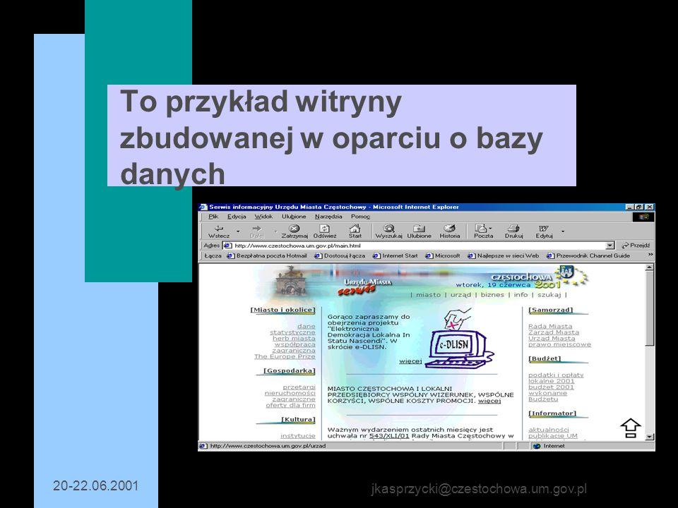 20-22.06.2001 jkasprzycki@czestochowa.um.gov.pl Uchwały Rady Miasta