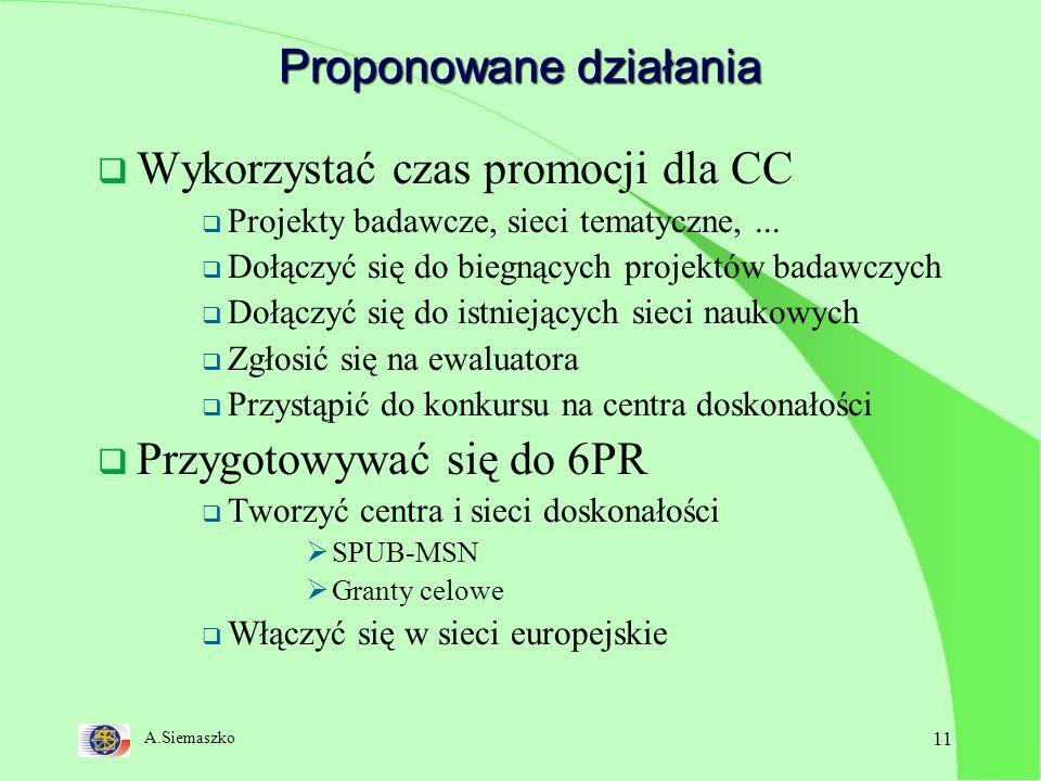 A.Siemaszko 11 Proponowane działania Wykorzystać czas promocji dla CC Projekty badawcze, sieci tematyczne,...