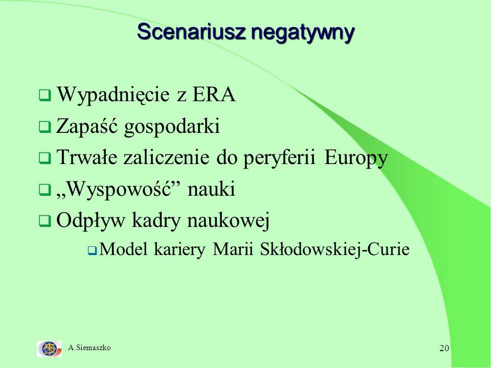 A.Siemaszko 20 Scenariusz negatywny Wypadnięcie z ERA Zapaść gospodarki Trwałe zaliczenie do peryferii Europy Wyspowość nauki Odpływ kadry naukowej Model kariery Marii Skłodowskiej-Curie