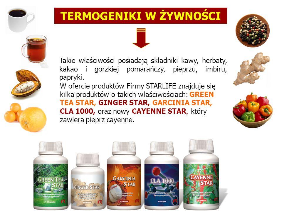 TERMOGENIKI W ŻYWNOŚCI Takie właściwości posiadają składniki kawy, herbaty, kakao i gorzkiej pomarańczy, pieprzu, imbiru, papryki. W ofercie produktów