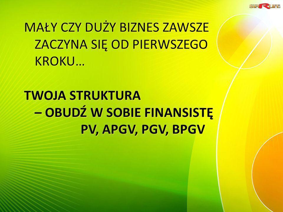 PV – punkty osobistego zakupu R (consultanta) APGV –historyczna suma PGV wszystkich zakupów consultanta i jego struktury, liczona narastająco od momentu startu.