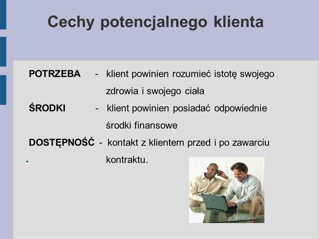Cechy potencjalnego klienta POTRZEBA - klient powinien rozumieć istotę swojego zdrowia i swojego ciała ŚRODKI - klient powinien posiadać odpowiednie ś