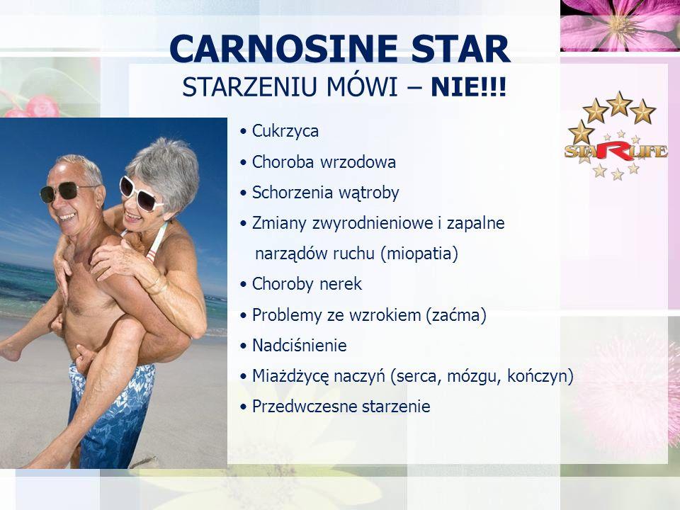 CARNOSINE STAR STARZENIU MÓWI – NIE!!.