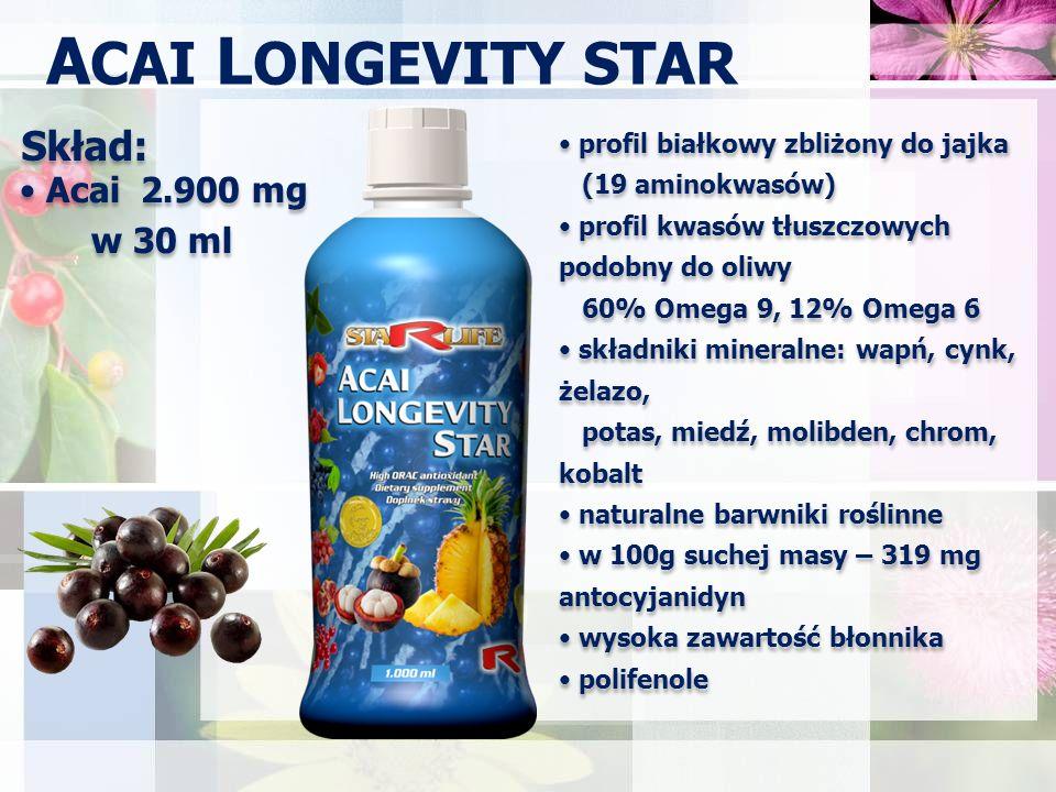 Acai 2.900 mg w 30 ml Acai 2.900 mg w 30 ml Skład: A CAI L ONGEVITY STAR profil białkowy zbliżony do jajka (19 aminokwasów) profil kwasów tłuszczowych podobny do oliwy 60% Omega 9, 12% Omega 6 składniki mineralne: wapń, cynk, żelazo, potas, miedź, molibden, chrom, kobalt naturalne barwniki roślinne w 100g suchej masy – 319 mg antocyjanidyn wysoka zawartość błonnika polifenole profil białkowy zbliżony do jajka (19 aminokwasów) profil kwasów tłuszczowych podobny do oliwy 60% Omega 9, 12% Omega 6 składniki mineralne: wapń, cynk, żelazo, potas, miedź, molibden, chrom, kobalt naturalne barwniki roślinne w 100g suchej masy – 319 mg antocyjanidyn wysoka zawartość błonnika polifenole