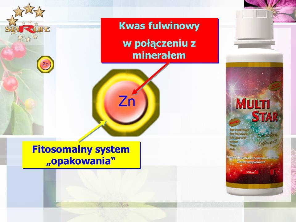 Fitosomalny system opakowania Kwas fulwinowy w połączeniu z minerałem Kwas fulwinowy w połączeniu z minerałem Zn