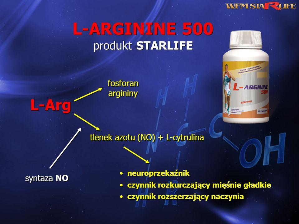 L-ARGININE 500 produkt STARLIFE syntaza NO tlenek azotu (NO) + L-cytrulina fosforan argininy fosforan argininy L-Arg neuroprzekaźnik czynnik rozkurcza