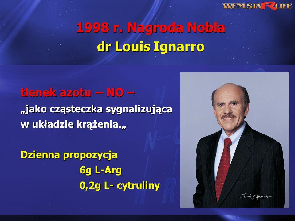 1998 r. Nagroda Nobla dr Louis Ignarro 1998 r. Nagroda Nobla dr Louis Ignarro tlenek azotu – NO – jako cząsteczka sygnalizująca w układzie krążenia. D