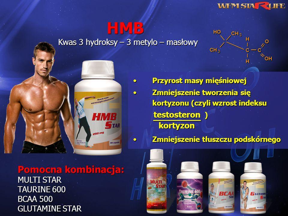 Przyrost masy mięśniowej Zmniejszenie tworzenia się kortyzonu (czyli wzrost indeksu ) Zmniejszenie tłuszczu podskórnego Przyrost masy mięśniowej Zmnie