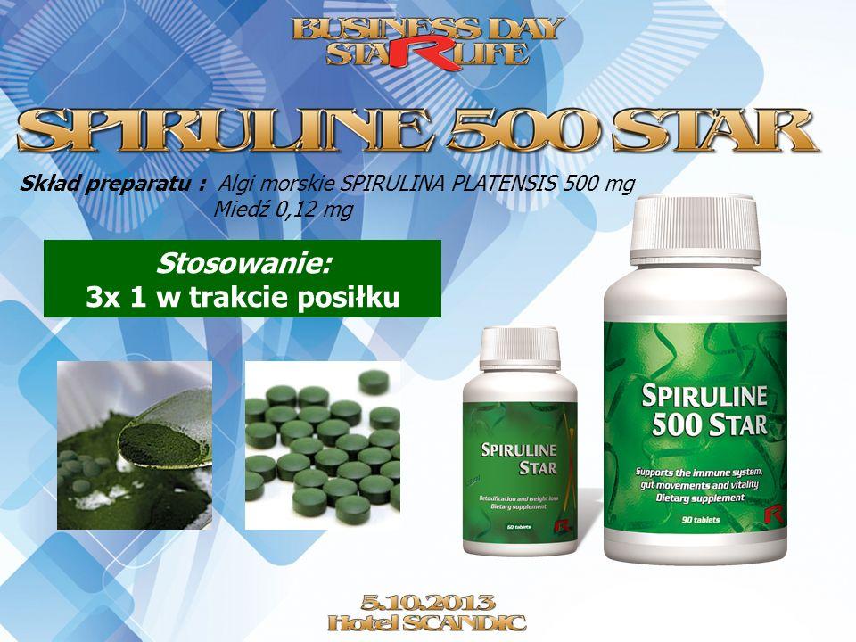 Skład preparatu : Algi morskie SPIRULINA PLATENSIS 500 mg Miedź 0,12 mg Stosowanie: 3x 1 w trakcie posiłku