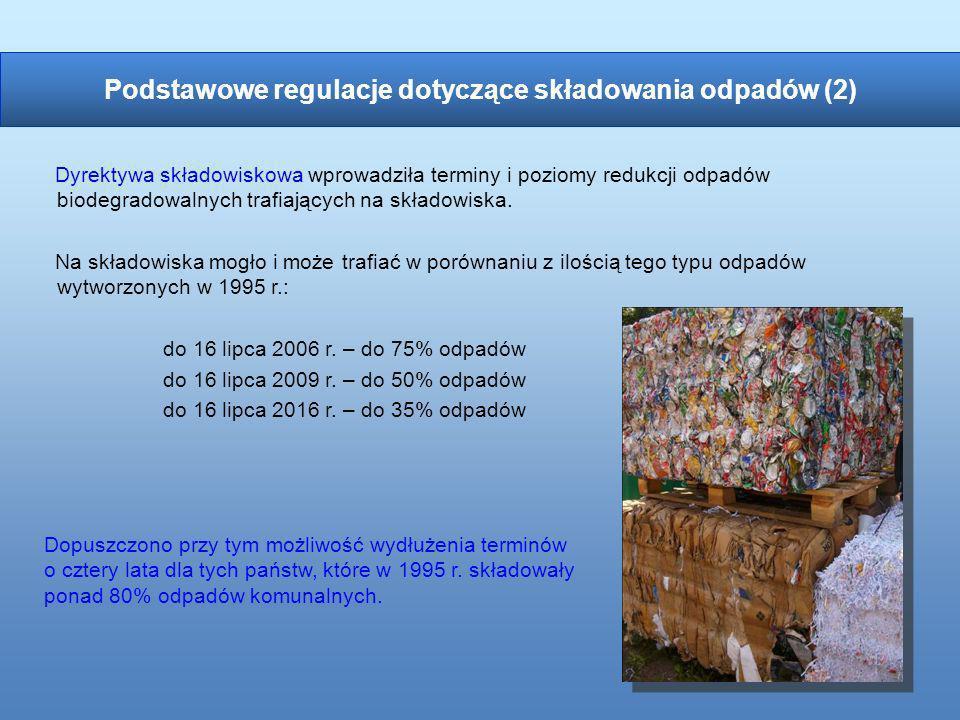 Dyrektywa składowiskowa wprowadziła terminy i poziomy redukcji odpadów biodegradowalnych trafiających na składowiska. Na składowiska mogło i może traf