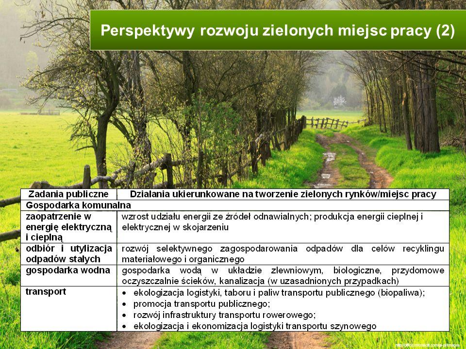 Perspektywy rozwoju zielonych miejsc pracy (2) http://office.microsoft.com/pl-pl/images