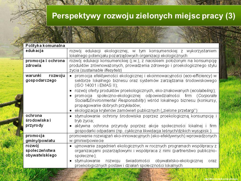 Perspektywy rozwoju zielonych miejsc pracy (3) http://office.microsoft.com/pl-pl/images