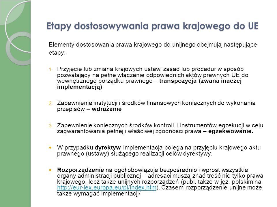 Składowanie odpadów W obszarze składowania odpadów obowiązuje Dyrektywa Rady 1999/31/WE z dnia 26 kwietnia 1999 r. w sprawie składowania odpadów (Dz.U