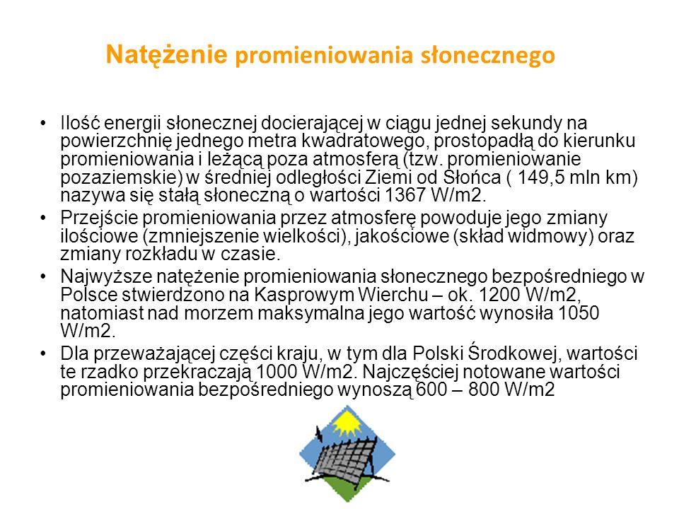 Natężenie promieniowania słonecznego Ilość energii słonecznej docierającej w ciągu jednej sekundy na powierzchnię jednego metra kwadratowego, prostopa
