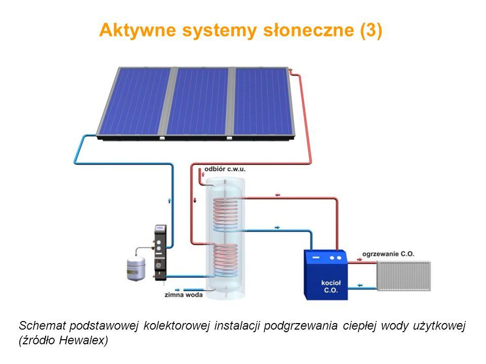 Aktywne systemy słoneczne (3) Schemat podstawowej kolektorowej instalacji podgrzewania ciepłej wody użytkowej (źródło Hewalex)