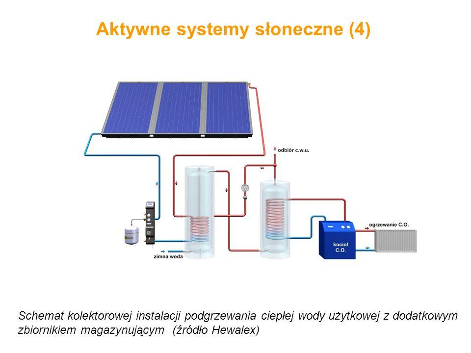 Aktywne systemy słoneczne (4) Schemat kolektorowej instalacji podgrzewania ciepłej wody użytkowej z dodatkowym zbiornikiem magazynującym (źródło Hewal