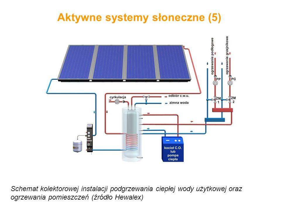 Aktywne systemy słoneczne (5) Schemat kolektorowej instalacji podgrzewania ciepłej wody użytkowej oraz ogrzewania pomieszczeń (źródło Hewalex)