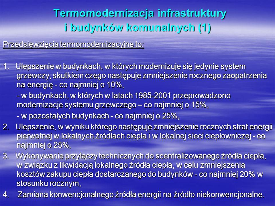 Termomodernizacja infrastruktury i budynków komunalnych (1) Termomodernizacja infrastruktury i budynków komunalnych (1) Przedsięwzięcia termomoderniza