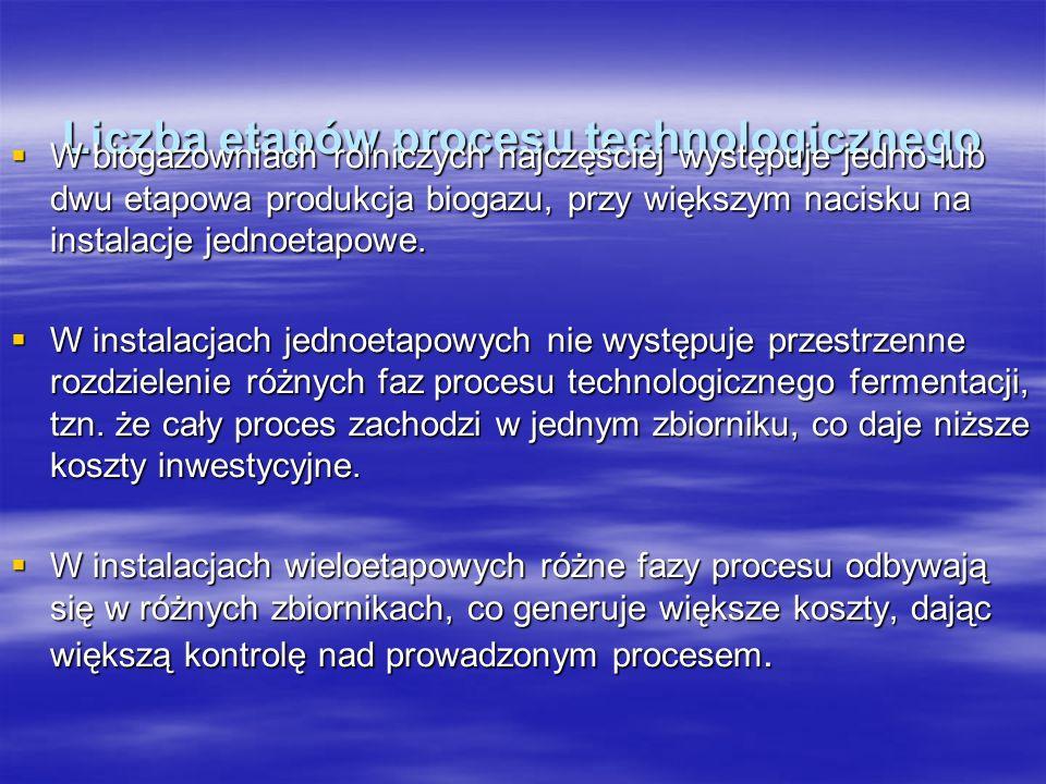 Liczba etapów procesu technologicznego W biogazowniach rolniczych najczęściej występuje jedno lub dwu etapowa produkcja biogazu, przy większym nacisku