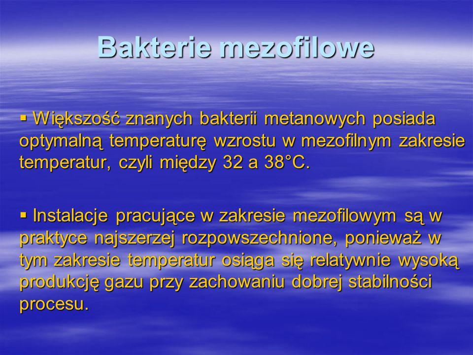 Bakterie mezofilowe Większość znanych bakterii metanowych posiada optymalną temperaturę wzrostu w mezofilnym zakresie temperatur, czyli między 32 a 38
