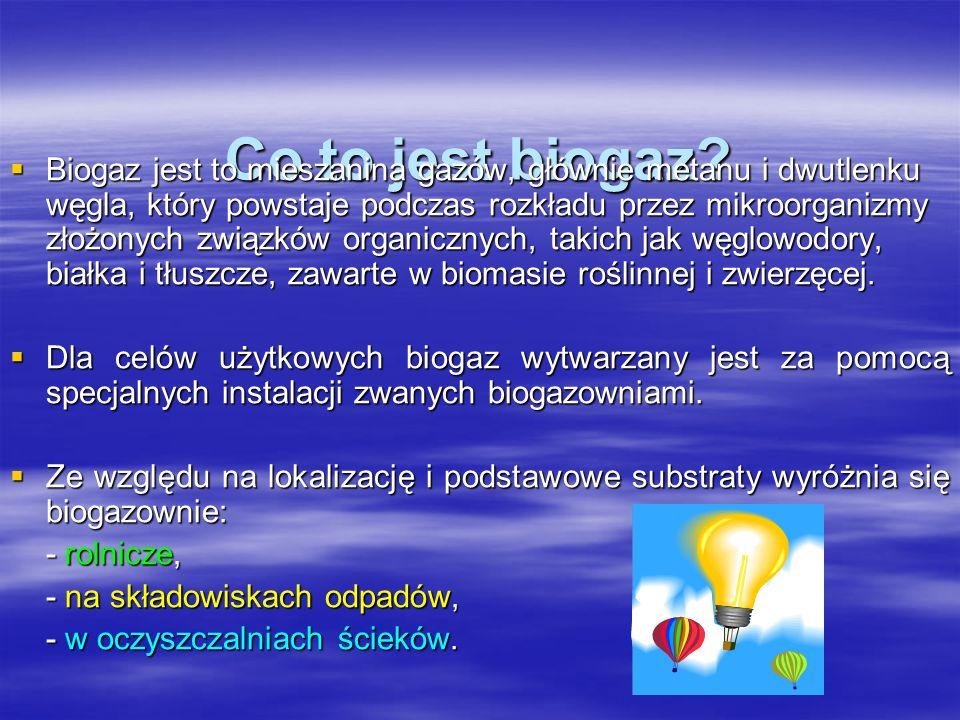 Co to jest biogaz? Biogaz jest to mieszanina gazów, głównie metanu i dwutlenku węgla, który powstaje podczas rozkładu przez mikroorganizmy złożonych z